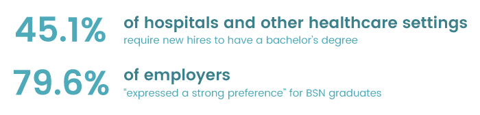 what-employers-say